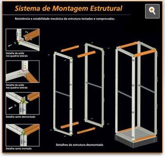 Exlcusivo sistema de montagem estrutural: resistência e estabilidade mecânica testadas e comprovas.